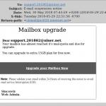 Mailbox upgrade quota email scam.